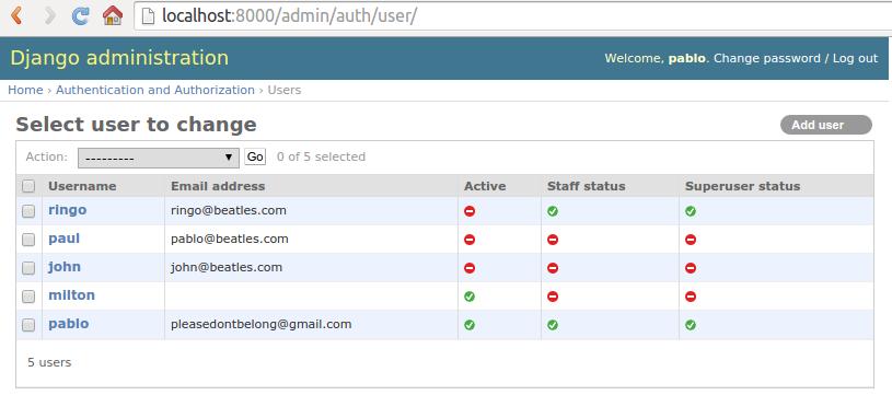 Default user list view on django